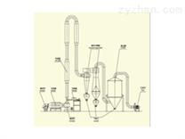JG系列强化气流干燥机