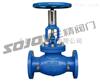水力控制閥圖片系列:KPF大連式鑄鋼平衡閥三精閥門