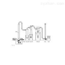 QFG系列強化沸騰干燥機