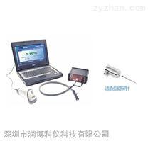 微頂空殘氧/溶氧分析儀