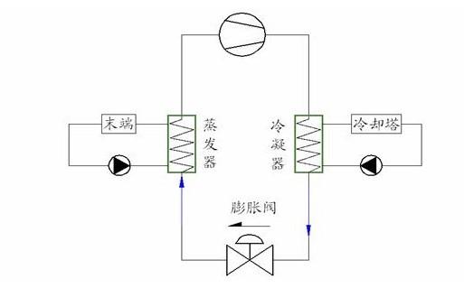 空调压缩机制热原理