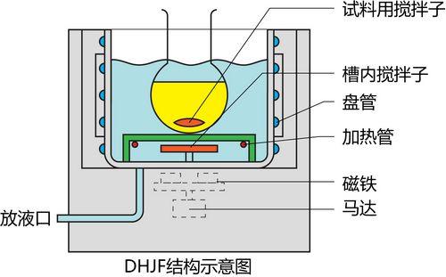 低温恒温反应槽内部结构